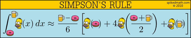 336-simpsons-rule