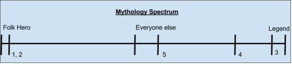 mythology Spectum (1)
